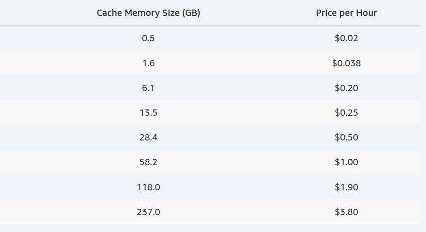 /assets/img/api-gateway-pricing/rest-api-caching.png