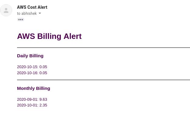 billing-alert-email